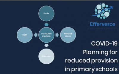 Making the best of what we have – integrated planning for COVID provision